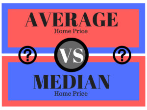 What's the difference between average home price and median home price?
