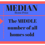 The Median is the MIDDLE number