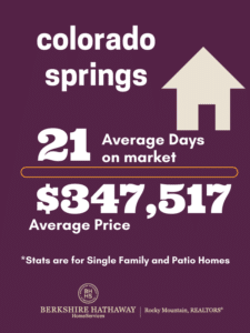 Real Estate Stats for Colorado Springs and El Paso County